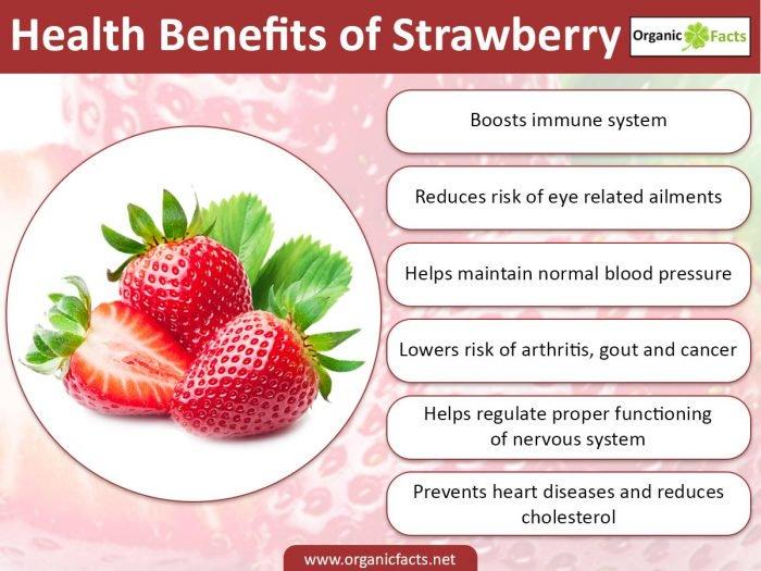 Health benefits of strawberries Gozo Malta