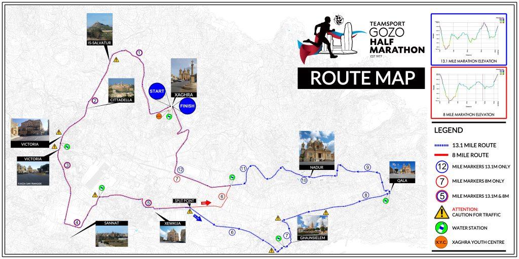 Gozo Half Marathon Route 2017