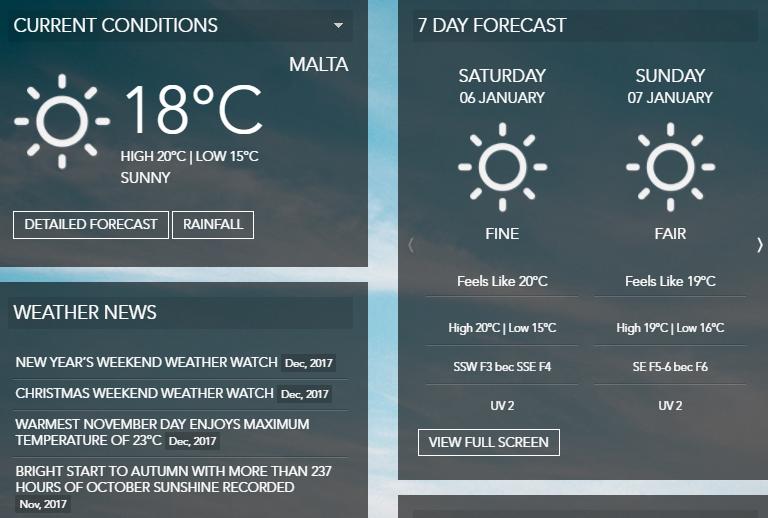 Gozo Malta weather - maltairport.com